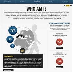 In terms of the differences to their previous test, similarly named the 'Geno ', National Geographic advertised a better DNA testing chip, more reference populations with improved regional results, and more accurate haplogroup allocation. Ordering Experience. When it came to ordering I found the checkout process pretty simple.3/5(83).