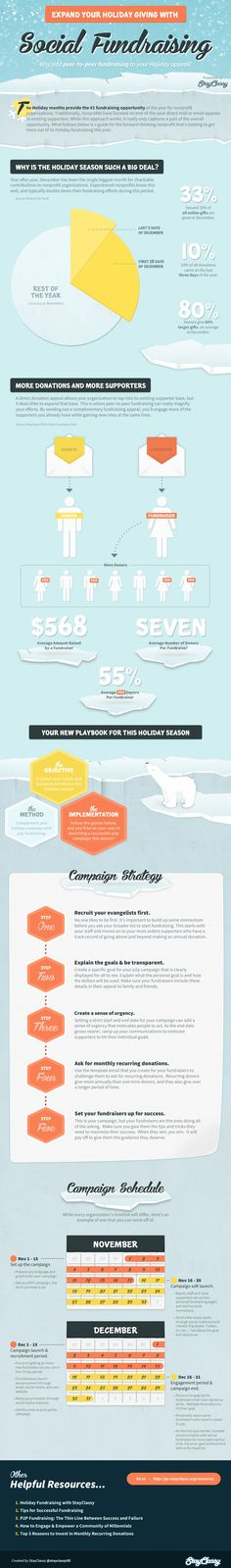 People make 80% larger #nonprofit #donations in December. #infographic