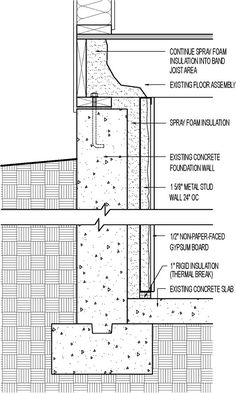 spray foam basement stud wall option