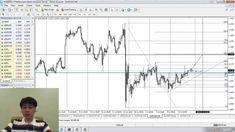 analisis forex hari ini 1 minutės dvejetainių opcionų prekybos strategija