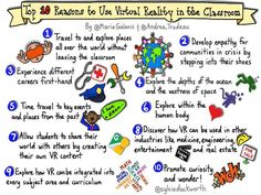 10 Reasons To Use Virtual Reality In The Classroom by Ashley McCann Although still an emerging technology in terms of recognizing its full potential, virtual reality offers the opportunity to step into places, roles, and experiences that were previously impossible, or at the very least, inaccessible to most. As Terry Heick said in Why Virtual …
