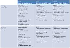 digital strategy workshop agenda - Google Search