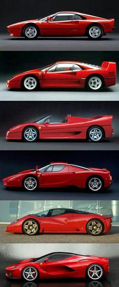 La Evolución de Ferrari