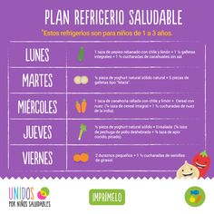 Snacks y comidas Lunch Notes, Lunch Box, Elementary Spanish, Snacks Saludables, Kids Menu, Baby Eating, Toddler Meals, Baby Meals, Baby Foods