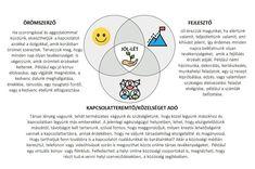 Útmutató: a koronavírusos betegek otthoni ápolása – Semmelweis Hírek Coven, Mindfulness, Chart, Crowns, Witches, Consciousness, Awareness Ribbons