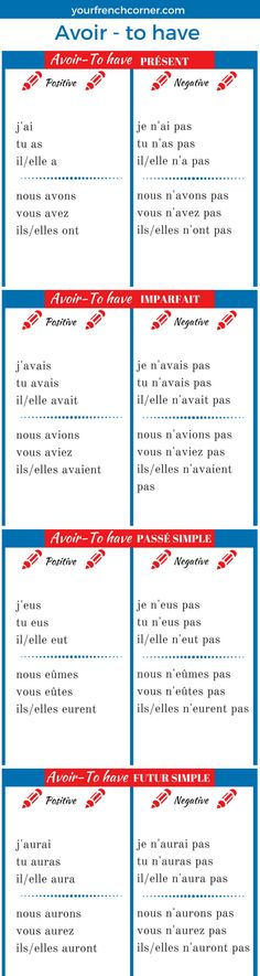How To Conjugate French Verbs: Pouvoir -to be able (can) Pouvoir, one of the most used verbs in French has an irregular verb which makes it difficult. Here is how To Conjugate French Verb Pouvoir-Can,to be able French Verbs, French Tenses, French Grammar, French Phrases, French Expressions, French Language Lessons, French Language Learning, French Lessons, Spanish Lessons