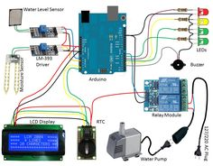 INTRODUCTION & OBJECTIVES:   I is a simple system, using Arduino to automate the irrigation and watering of small potted plants or crops. This system does the control of soil moisture, doing indications via LEDs and in case of dry soil emitting a alarm beep. In case of dry soil it will activate the irrigation system pumping water for watering plants. The system uses a LCD display to notify all actions that are taking place and a real time clock.     The Theory (from Wikiped...