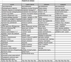 график уборки на год флай леди: 14 тыс изображений найдено в Яндекс.Картинках