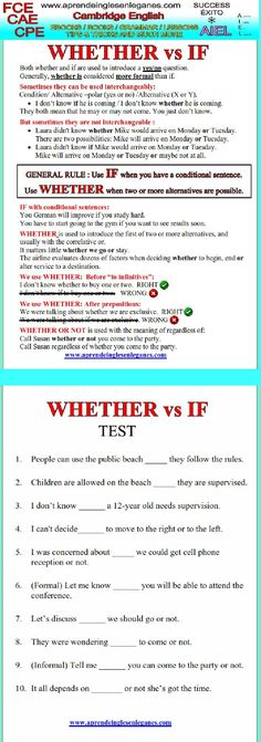 Both WHETHER and IF are used to introduce a yes/no question.                                                                                   Sometimes they can be used interchangeably, but sometimes they are not interchangeable.                             Have a look at the grammar sheet  below to learn more about how to use them. FCE, CAE, CPE. Advanced Grammar.