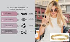 Cartier Love bracelet is the most searched-for jewelry item on Google