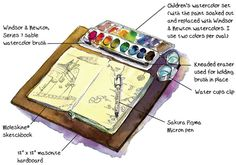 Art Supplies (Watercolor Sketching Kit) by The Artist on the Road, via Flickr
