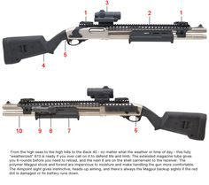 """""""Weatherized"""" Remington 870 