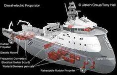 Resultado de imagen de rc offshore vessel model building plans