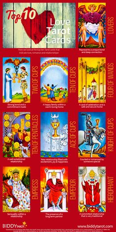 The origins of the Tarot are surrounded with myth and lore. The Tarot has been thought to come from places like India, Egypt, China and Morocco. Others say the Tarot was brought to us fr Tarot Decks, Love Tarot Card, Tarot Significado, Ex Amor, Tarot Cards For Beginners, Tarot Card Spreads, Online Tarot, Tarot Astrology, Oracle Tarot
