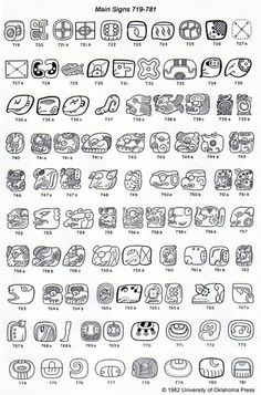 Mayan glyphs: What are the coolest-looking language scripts? - Quora