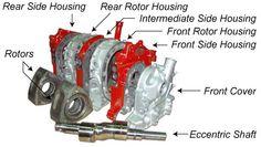 Rotary Engine Teardown diagram