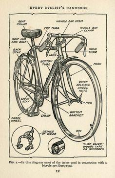A Good Bike Manual
