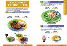 Food Lovers Fat Loss System: How to Make a Fat Loss Plate - Play 2 Learn with Sarah