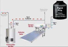 Ahorra hasta 70% en tu consumo actual de gas con un calentador solar.