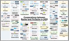 Overview Cooperations between banks and FinTechs Last updated: 23.05.17