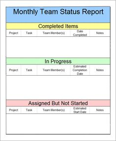 weekly status reports project management status report template
