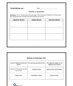 Worksheets Branches Of Government Worksheet branches of government activities teaching reading pinterest 3rd grade worksheet