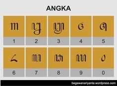 aksara jawa; angka; hanacaraka Canvas Art Projects, Cool Art Projects, Art Deco Wedding Decor, Number Tattoos, Alphabet Code, 3 Piece Canvas Art, Art Journal Prompts, Symbols And Meanings, Javanese