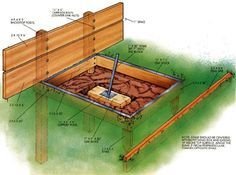 Official Horseshoe Pit Dimensions Diagram   How to Build a ...