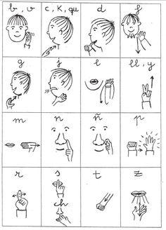 Gestos recuerdos para facilitar la comunicación