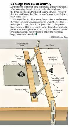 Micro-Adjustable Router Fence - Router Tips, Jigs and Fixtures   WoodArchivist.com