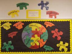 PYP Bulletin Board- Learner Profile & Attitudes