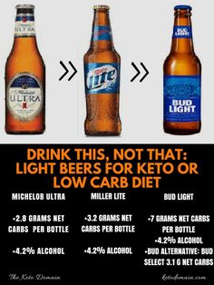 Drink This, Not That  Light Beers Infographic
