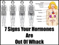 7 Signs Your Hormones Are Out Of Whack