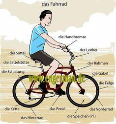 Embedded Foreign Language Teaching, German Language Learning, German Grammar, German Words, How To Speak Italian, Deutsch Language, Figure Of Speech, German English, Learn German