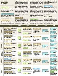20-week IRONMAN training plan