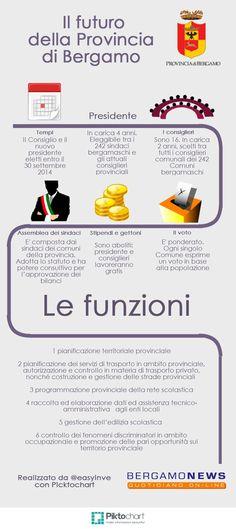 Come cambierà la Provincia di Bergamo con l'avvento della riforma Del Rio? Ecco i punti salienti