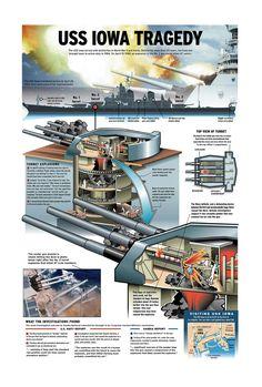 Military | Scott Brown Graphics
