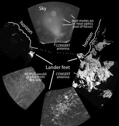 Final place? Panorama around Philae on P67 by ÇIVA, annotated by Emily Lakdawalla.  After 1st touchdown, in air 1 hour 50 minutes. During that time, travelled about 1 km at a speed of 38 cm/s. Then, a smaller hop, travelling at about 3 cm/s, third and final landing seven minutes later.