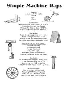 This simple machine rap is an engaging way to get the students involved and help them to remember the different kinds.