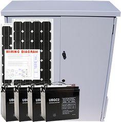 1,000 Watt Home Solar Battery Backup System