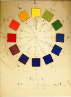 Stanton MacDonald-Wright: 'Plate 1, Inherent Saturation' (undated). 'Lists' by Liza Kirwin, 2010 (papress)