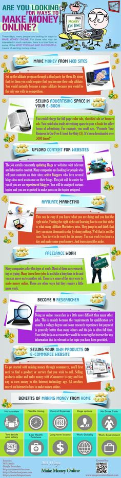 Ways To Make Money Online   [Infographic]