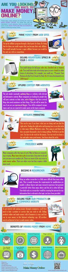 Ways To Make Money Online [Infographic]