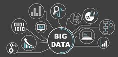 4 Ways You Can Use Big Data to Market to Millennials in 2017