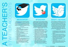 How (And Why) Teachers Should Have Multiple Twitter Accounts - Edudemic