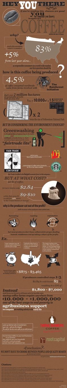 A look at the present and future of the sustainable coffee movement.