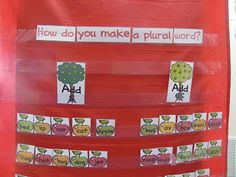 Plural word apple sort - add s or es to make a word plural.