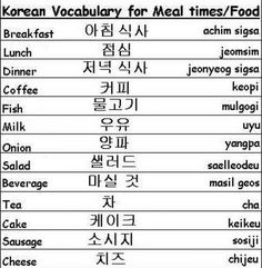 Common Korean Vocab two