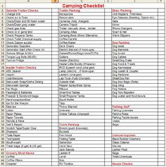 Printable Checklist for Camping