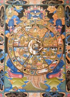 Bhavacakra - Wheel of life